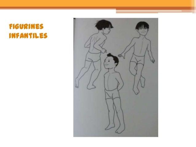 En este caso el figurín debe de actuar como percha de la vestimenta,sin cobrar un excesivo protagonismo anatómico, debe fa...