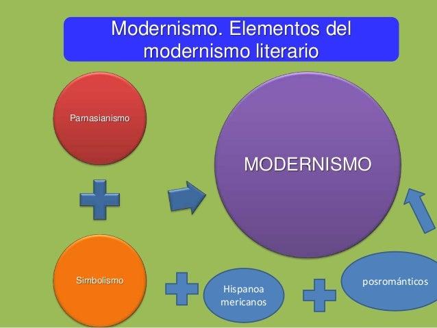 modernismo elementos del