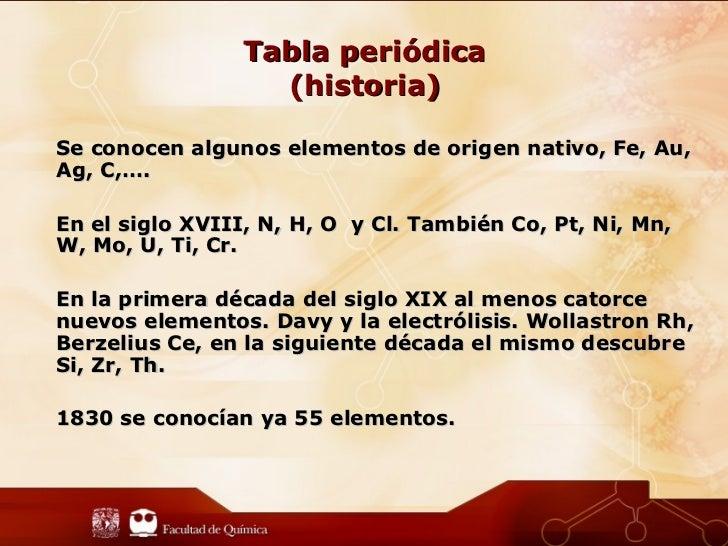 Presentacin tabla peridica tabla peridica urtaz Image collections