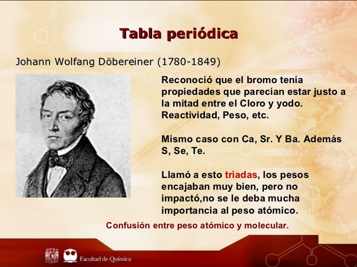 Presentacin tabla peridica tabla peridicajohann wolfang dbereiner urtaz Image collections