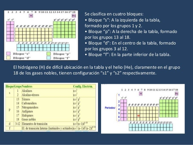 Presentacin tabla periodica 6 urtaz Gallery