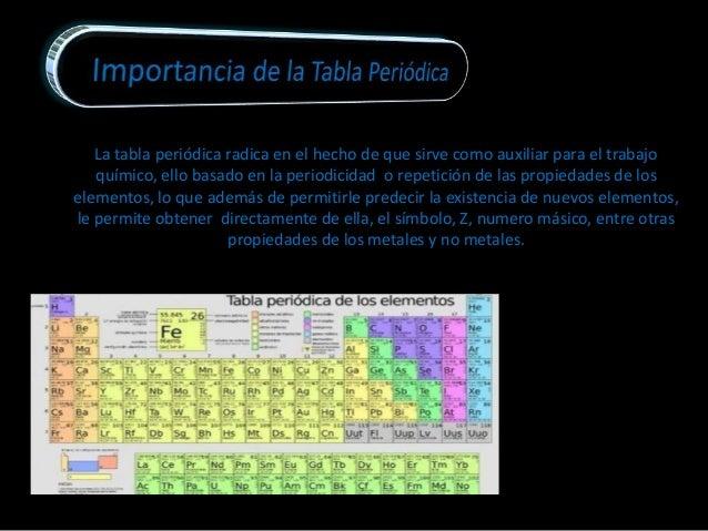 Presentacin tabla periodica 13 la tabla peridica urtaz Image collections