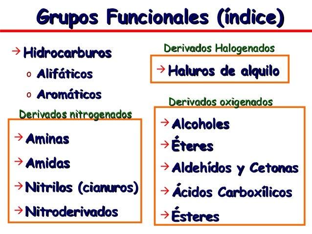 Grupos Funcionales (índice)Grupos Funcionales (índice)  HidrocarburosHidrocarburos o AlifáticosAlifáticos o AromáticosAro...