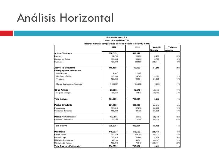 An lisis financiero 29 oct 2011 for Analisis de balances