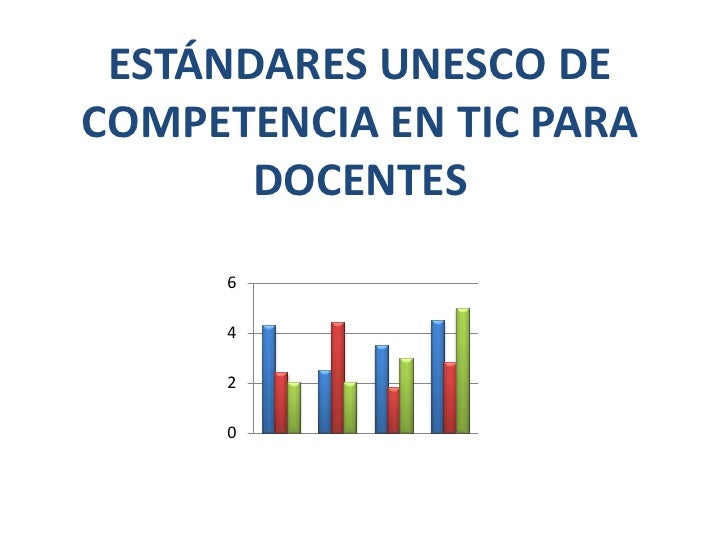 ESTÁNDARES UNESCO DECOMPETENCIA EN TIC PARA       DOCENTES     6     4     2     0