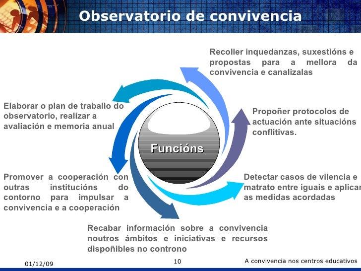 Observatorio de convivencia Detectar casos de vilencia e matrato entre iguais e aplicar  as medidas acordadas Propoñer pro...