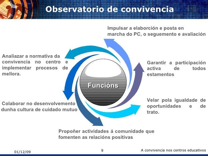 Observatorio de convivencia Velar pola igualdade de oportunidades e de trato. Garantir a participación activa de todos est...