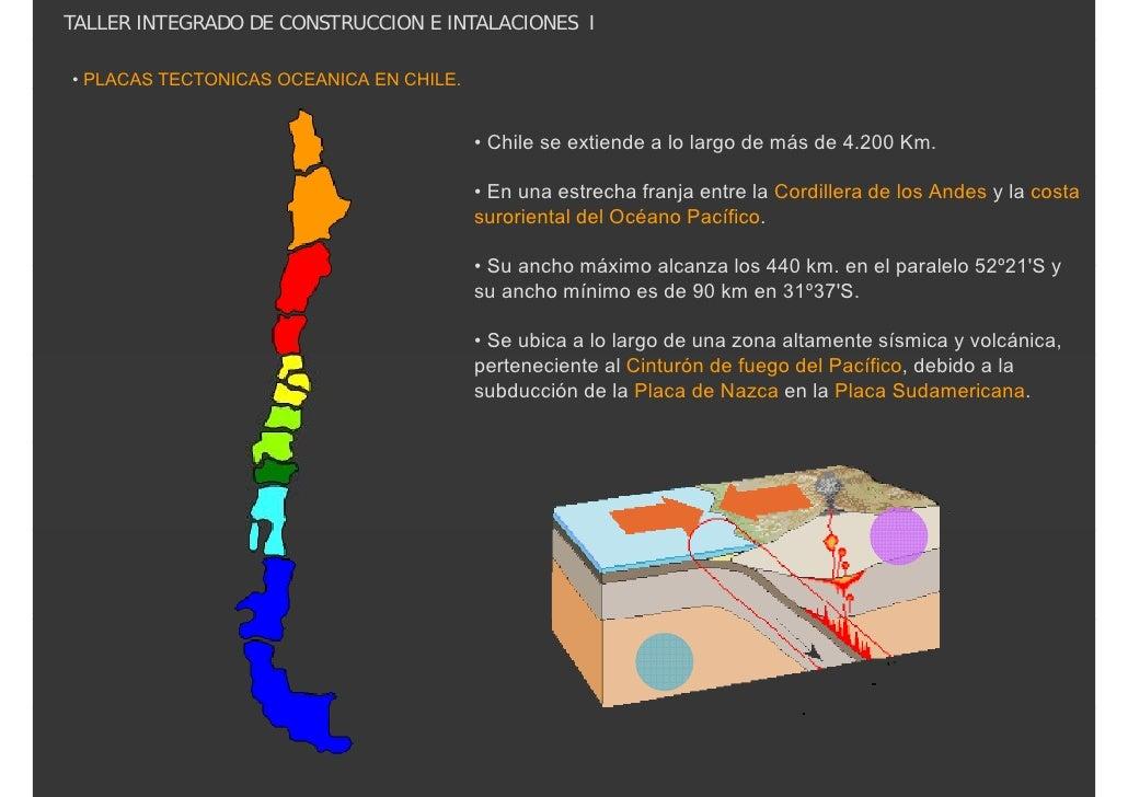 Placas tectonicas en chile related keywords suggestions - Tipos de suelos ...