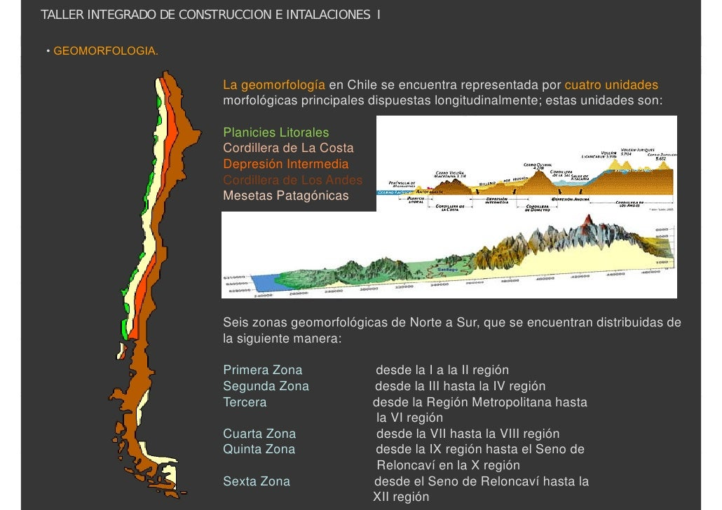 Tipos de suelo chile for Marmoles y granitos zona norte