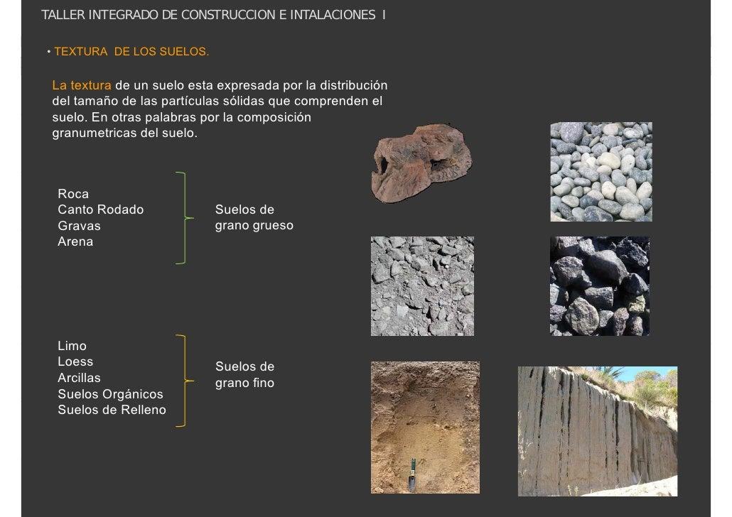 Tipos de suelo chile - Tipos de suelos ...