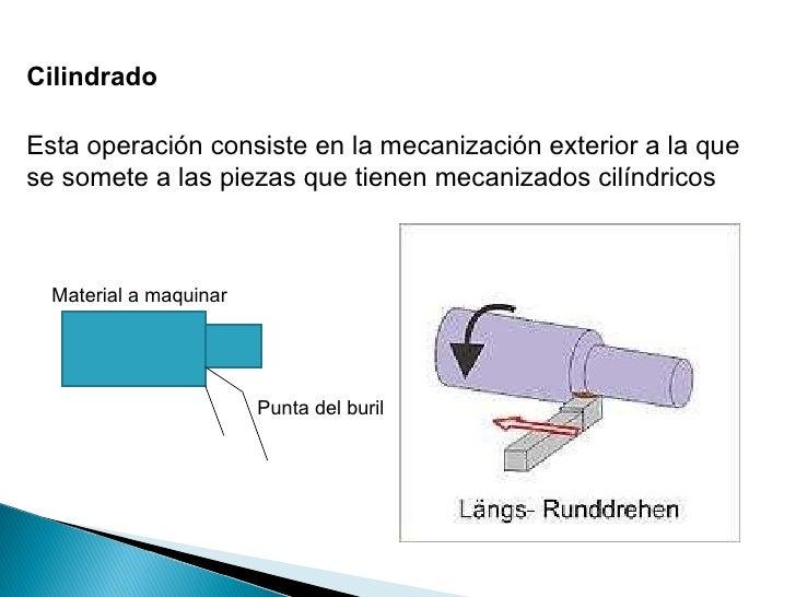 Cilindrado Esta operación consiste en la mecanización exterior a la que  se somete a las piezas que tienen mecanizados cil...