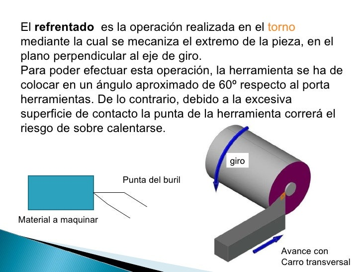 El  refrentado   es la operación realizada en el  torno  mediante la cual se mecaniza el extremo de la pieza, en el plano ...