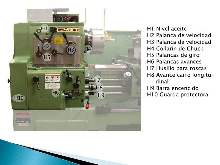 H1 Nivel aceite H2 Palanca de velocidad H3 Palanca de velocidad H4 Collarin de Chuck H5 Palancas de giro H6 Palancas avanc...