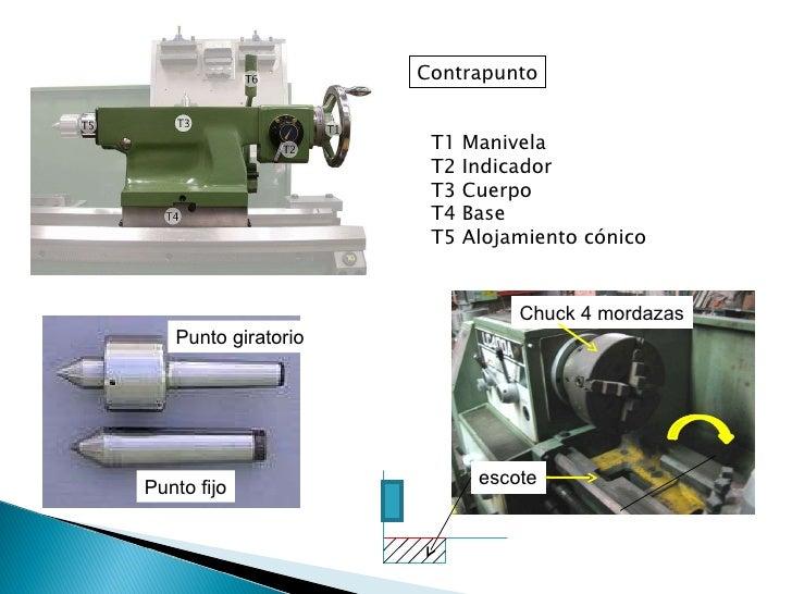 Contrapunto T1 Manivela T2 Indicador T3 Cuerpo T4 Base T5 Alojamiento cónico Chuck 4 mordazas escote Punto giratorio Punto...