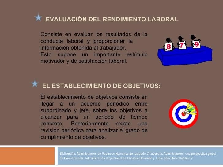 Bibliografía: Administración de Recursos Humanos de Idalberto Chiavenato, Administración  una perspectiva global de Harold...
