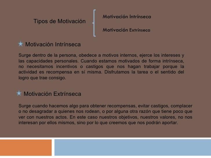 Motivación Intrínseca Motivación Extrínseca Tipos de Motivación  Motivación Intrínseca Motivación  Extrínseca Surge dentro...