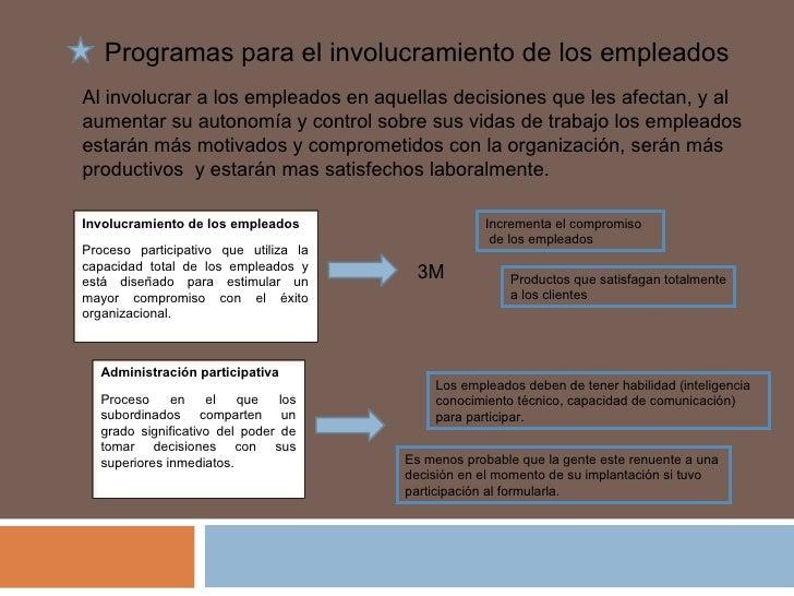 3M Programas para el involucramiento de los empleados Al involucrar a los empleados en aquellas decisiones que les afectan...