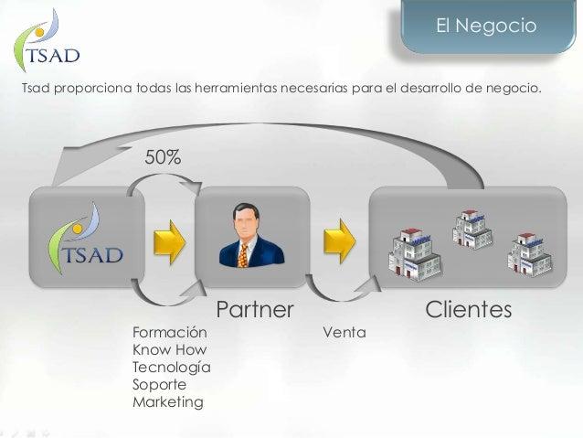 El NegocioTsad proporciona todas las herramientas necesarias para el desarrollo de negocio.FormaciónKnow HowTecnologíaSopo...
