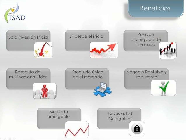BeneficiosBaja Inversión Inicial Bº desde el inicioNegocio Rentable yrecurrentePosiciónprivilegiada demercadoProducto únic...