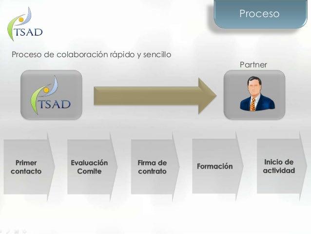 ProcesoProceso de colaboración rápido y sencilloPartner