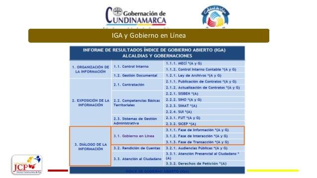 IGA y Gobierno en Línea