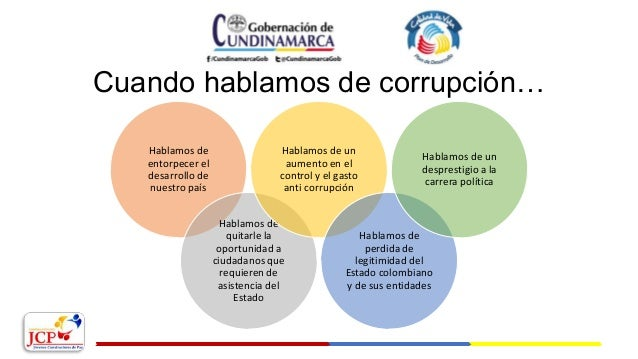 Gobierno en Línea y Anticorrupción Slide 3