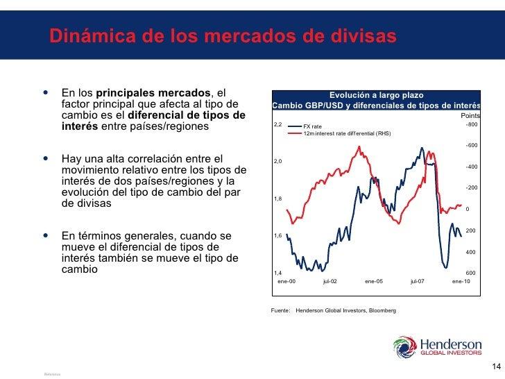 <ul><li>En los  principales mercados , el factor principal que afecta al tipo de cambio es el  diferencial de tipos de int...