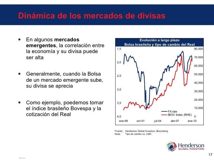 <ul><li>En algunos  mercados emergentes , la correlación entre la economía y su divisa puede ser alta </li></ul><ul><li>Ge...