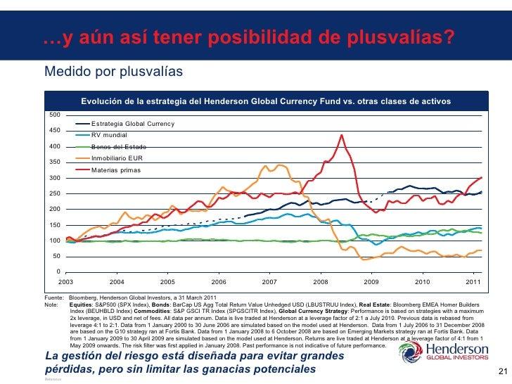 … y aún así tener posibilidad de plusvalías? Evolución de la estrategia del Henderson Global Currency Fund vs. otras clase...