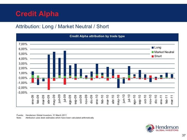 Credit Alpha attribution by trade type Fuente: Henderson Global Investors, 31 March 2011 Note: Attribution uses desk estim...