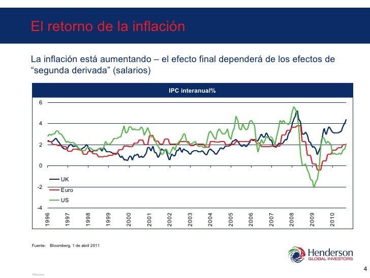 Fuente: Bloomberg, 1 de abril 2011 IPC interanual% El retorno de la inflación La inflación está aumentando – el efecto fin...