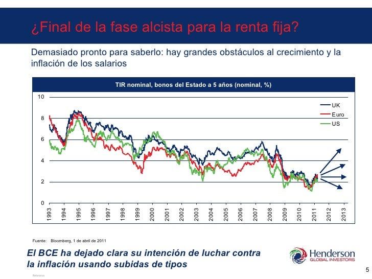 Fuente: Bloomberg, 1 de abril de 2011 TIR nominal, bonos del Estado a 5 años (nominal, %) ¿Final de la fase alcista para l...
