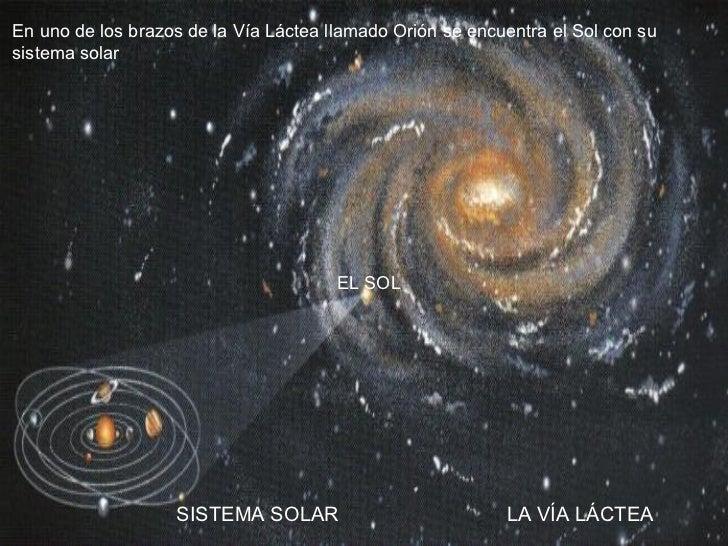 Presentaci n v a l ctea y sistema solar for Donde esta el sol