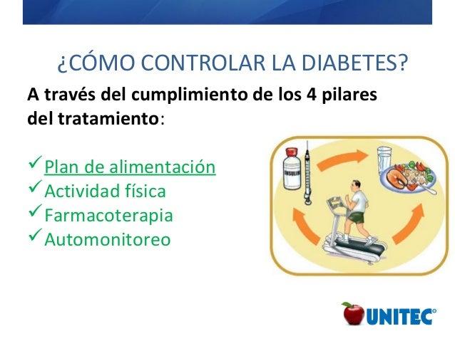 ¿Qué es la Diabetes y cómo saber si la tengo?