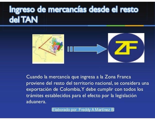 Ingreso de Mercancías desde el Territorio Aduanero Nacional         a Zona Franca• Exportación definitiva.• En libre dispo...