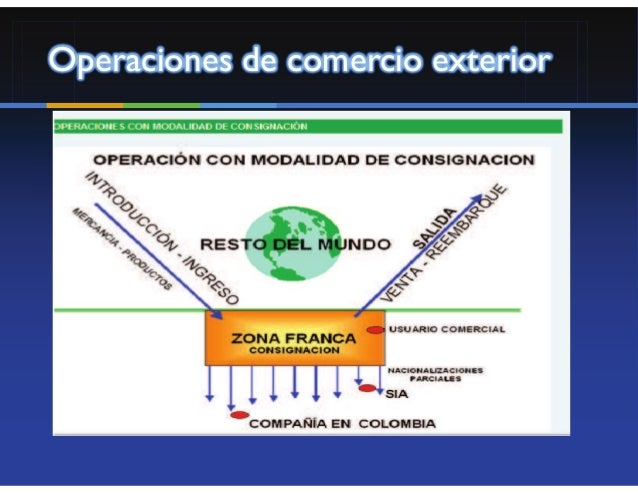 Operaciones de comercio exterior