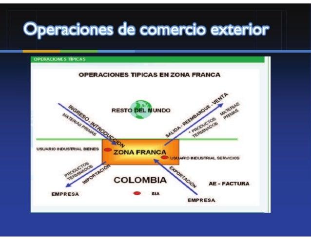 Principales Zonas Francas en           Colombia    Bogotá    Cúcuta    Barranquilla    La Candelaria    Santa Marta    Car...
