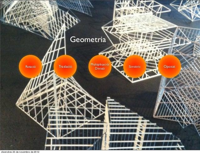Geometria                                               Multiplicació/                    Rotació        Traslació        ...