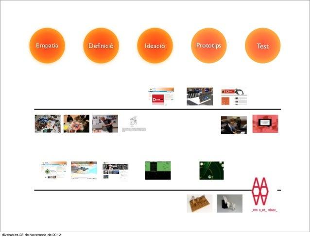 Empatia          Definició   Ideació   Prototips   Testdivendres 23 de novembre de 2012