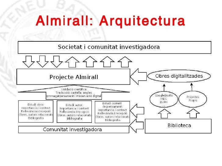 Almirall: Arquitectura