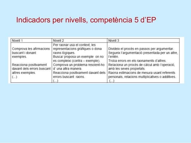 Exemple d'avaluació final de la competència 5 d'EP Es mostren dos rectangles dibuixats sobre paper  quadriculat (un de 10...