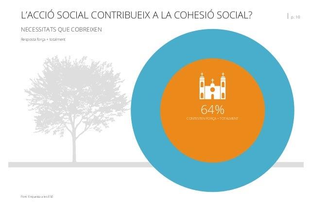 L'ACCIÓ SOCIAL CONTRIBUEIX A LA COHESIÓ SOCIAL?   p. 10 NECESSITATS QUE COBREIXEN Font: Enquesta a les ESE Resposta força ...
