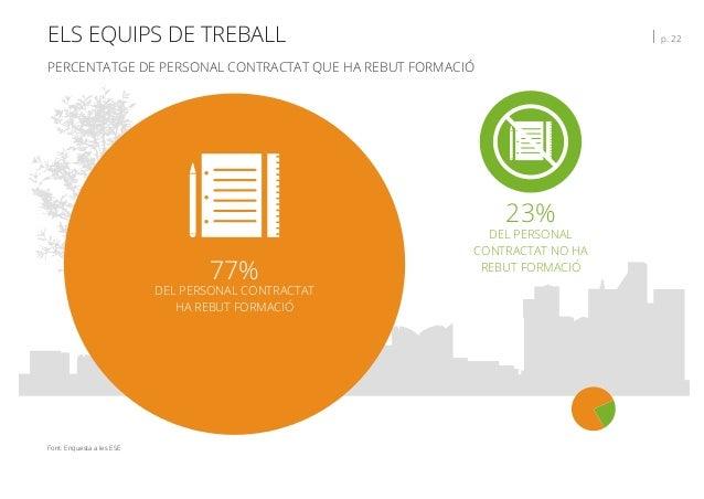 ELS EQUIPS DE TREBALL   p. 22 PERCENTATGE DE PERSONAL CONTRACTAT QUE HA REBUT FORMACIÓ Font: Enquesta a les ESE 77% DEL PE...