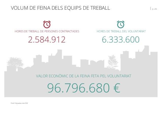 VOLUM DE FEINA DELS EQUIPS DE TREBALL   p. 26 HORES DE TREBALL DE PERSONES CONTRACTADES 2.584.912 HORES DE TREBALL DEL VOL...