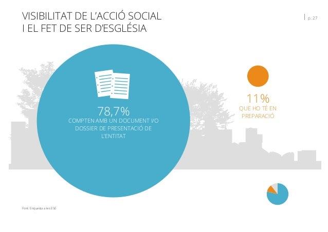 VISIBILITAT DE L'ACCIÓ SOCIAL I EL FET DE SER D'ESGLÉSIA   p. 27 Font: Enquesta a les ESE 11% QUE HO TÉ EN PREPARACIÓ78,7%...