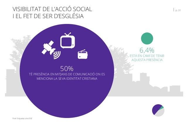 VISIBILITAT DE L'ACCIÓ SOCIAL I EL FET DE SER D'ESGLÉSIA   p. 31 Font: Enquesta a les ESE 6,4% ESTÀ EN CAMÍ DE TENIR AQUES...