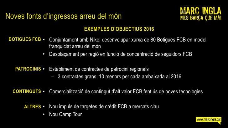 Noves fonts d'ingressos arreu del món                                   EXEMPLES D'OBJECTIUS 2016  BOTIGUES FCB • Conjunta...