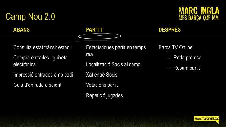 Camp Nou 2.0  ABANS                           PARTIT                          DESPRÉS    Consulta estat trànsit estadi   E...