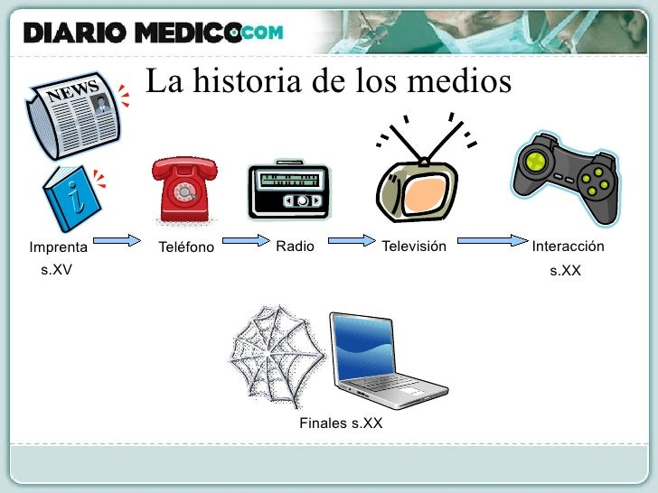 Encuesta HON 2005 69% pacientes y 67% profesionales cree que buscar información en internet aumenta la automedicación. ¿Es...