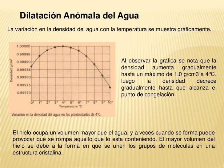 Temperatura y DIlatacion